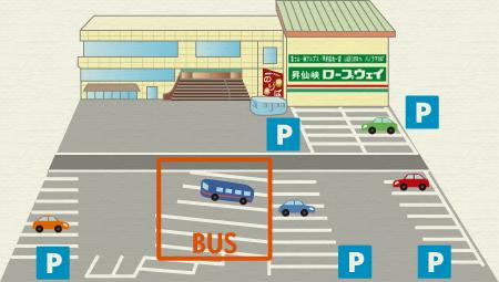 駐車場の図